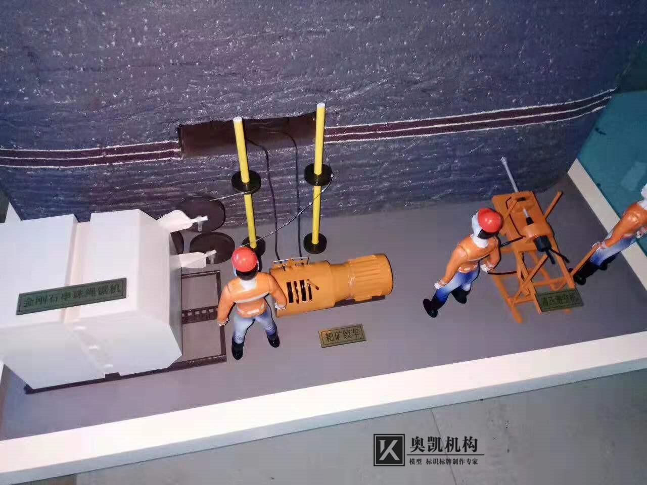 采煤机械biwei必威